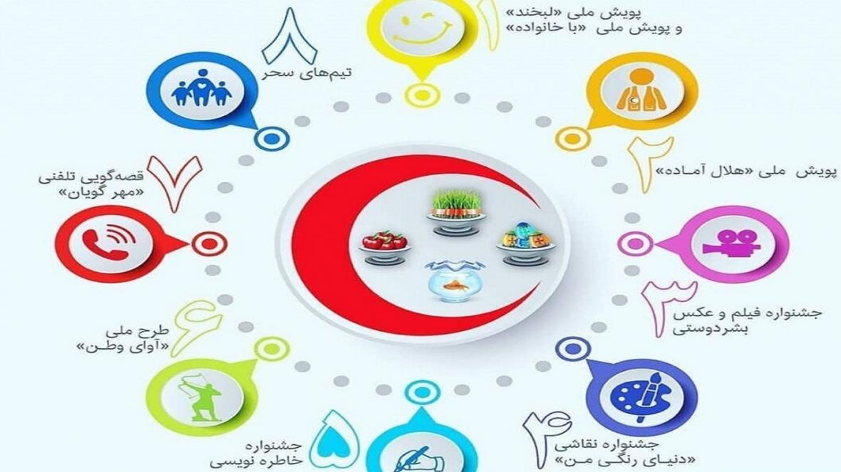 اجرای طرح ملی خدمات بشر محبت آمیز هلال احمر در سیستان و بلوچستان